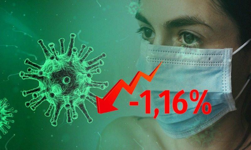 Динамика коронавируса на 4 июля