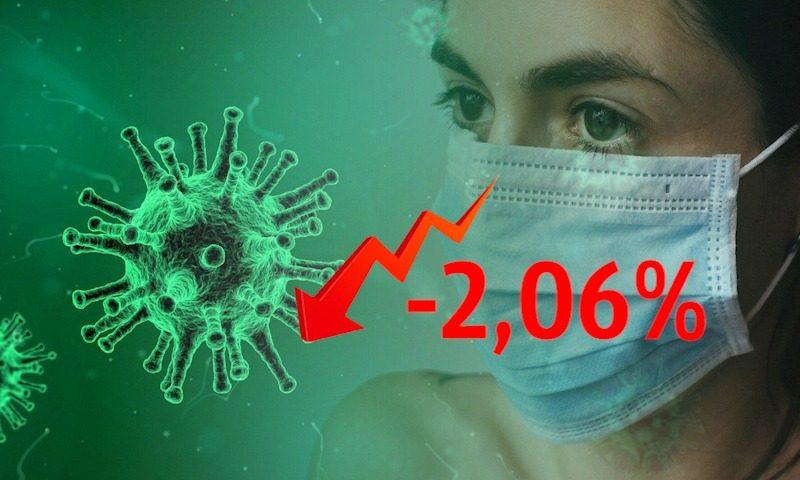 Динамика коронавируса на 30 июля
