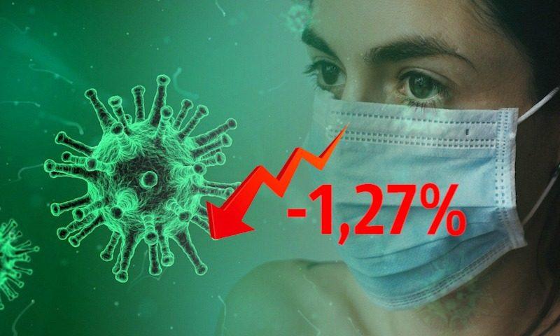 Динамика коронавируса на 23 июля