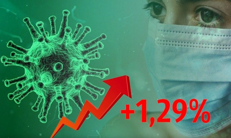 Динамика коронавируса на 26 июля