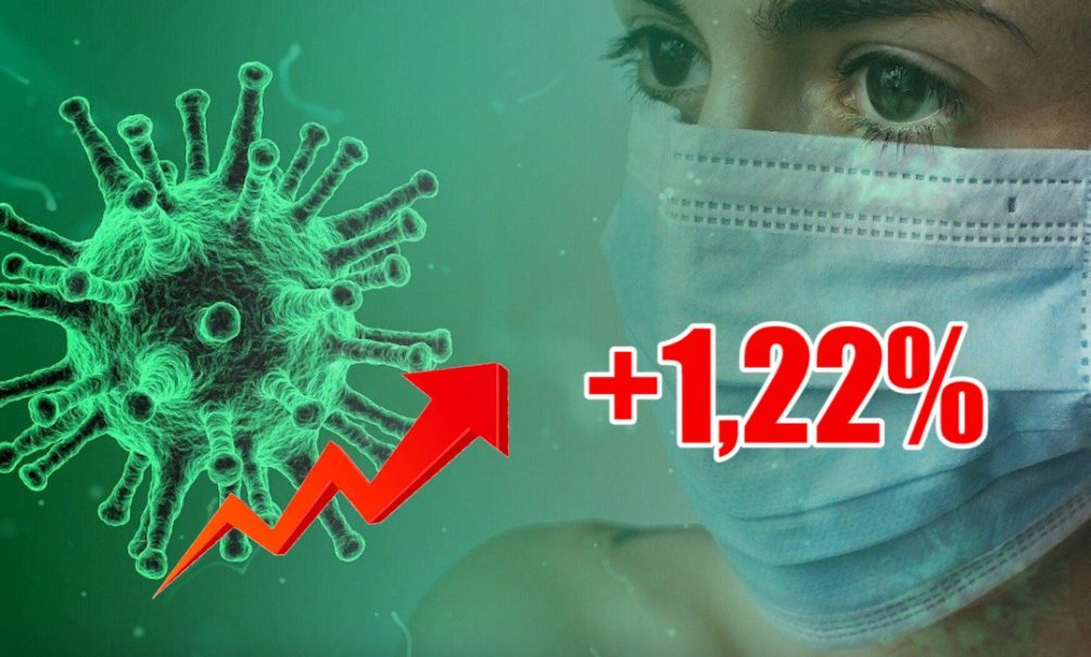 Динамика коронавируса на 27 июля