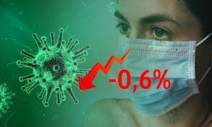 Динамика коронавируса на 10 июля