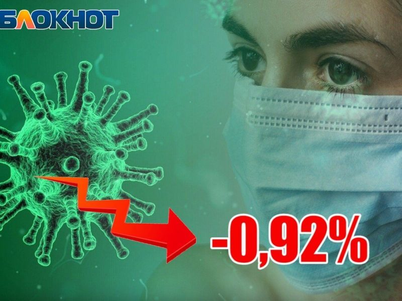 Динамика коронавируса на 11 июля