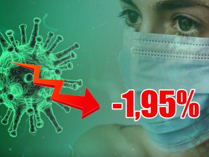 Динамика коронавируса на 15 июля