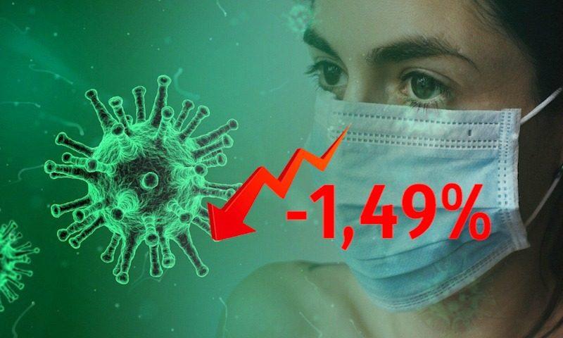 Динамика коронавируса на 1 августа