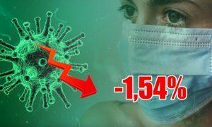 Динамика коронавируса на 4 августа
