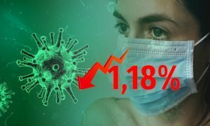 Динамика коронавируса на 7 августа