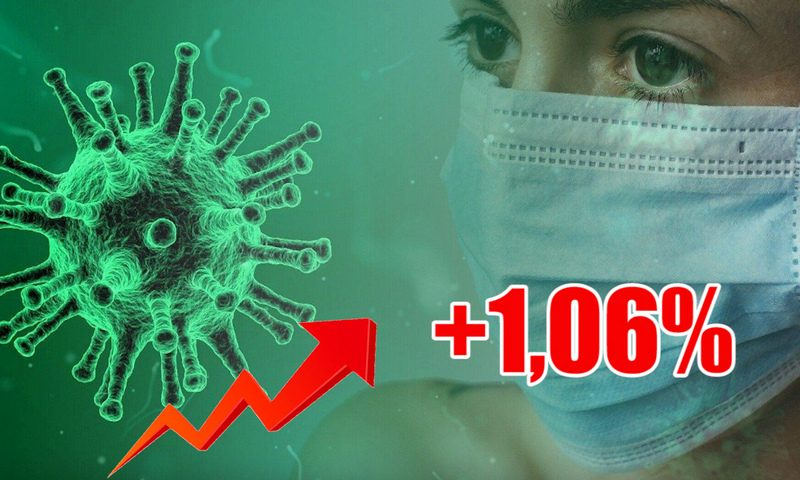 Динамика коронавируса на 9 августа