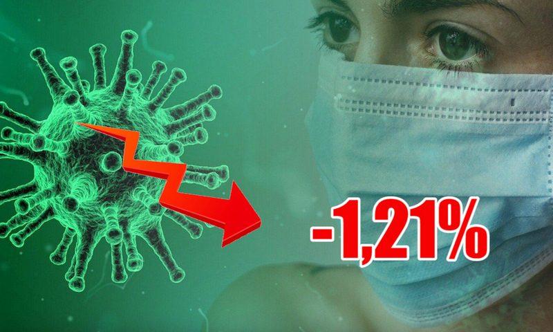 Динамика коронавируса на 12 августа