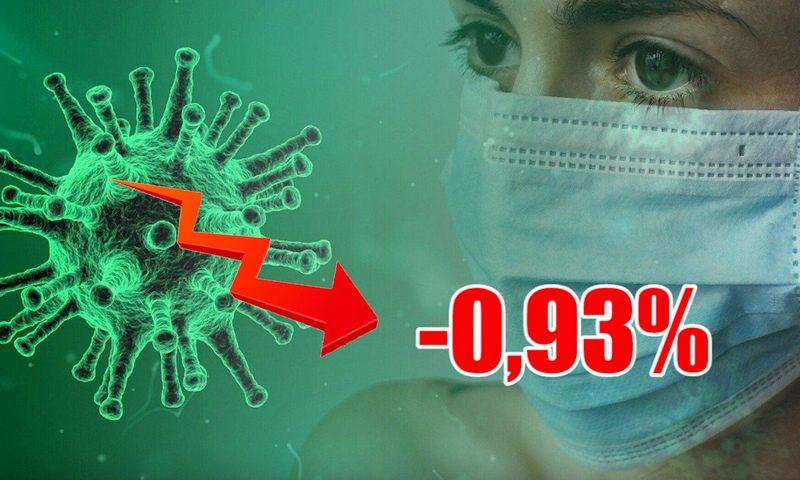 Динамика коронавируса на 14 августа