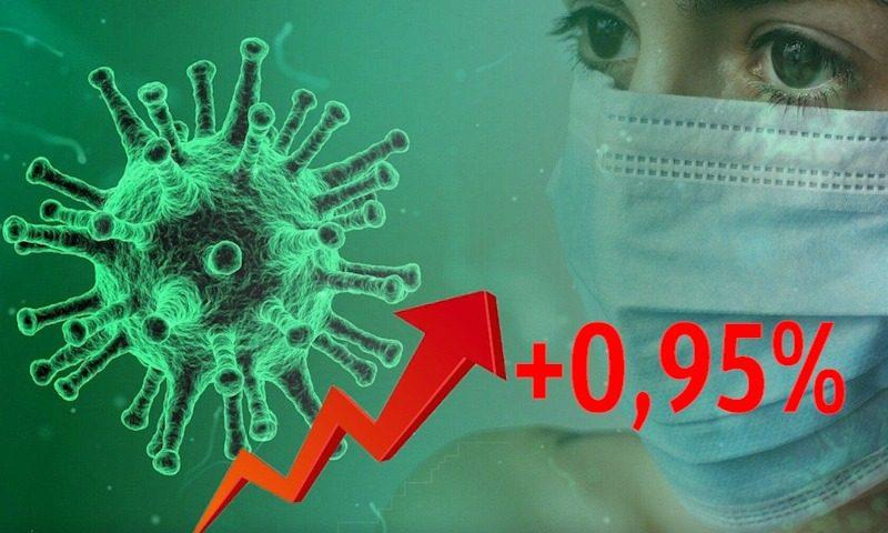 Динамика коронавируса на 23 августа