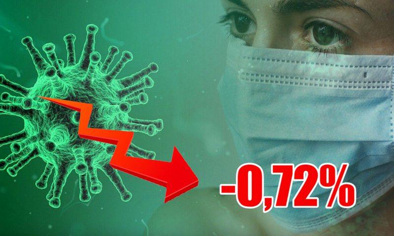Динамика коронавируса на 28 августа