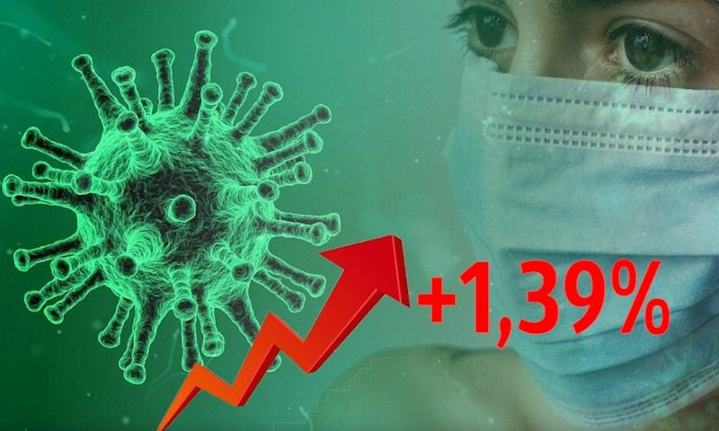 Динамика коронавируса на 30 августа