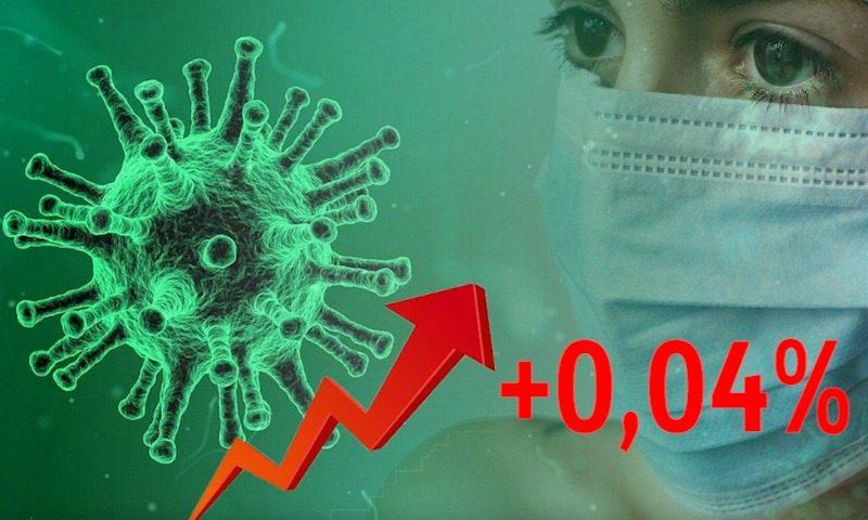 Динамика коронавируса на 22 сентября
