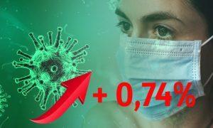 Динамика коронавируса на 26 сентября