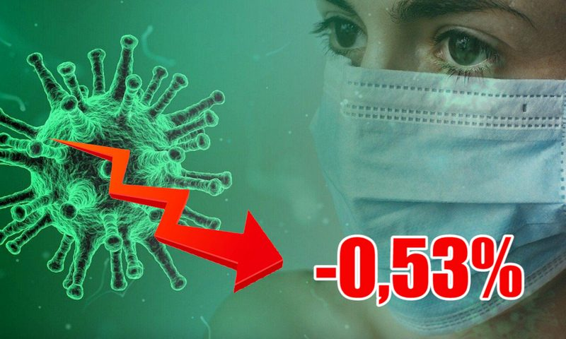 Динамика коронавируса на 3 сентября