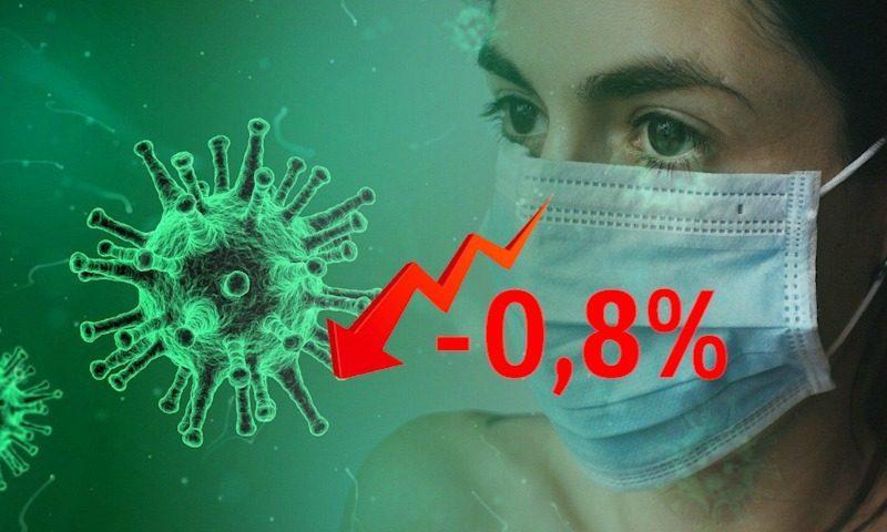 Динамика коронавируса на 9 сентября