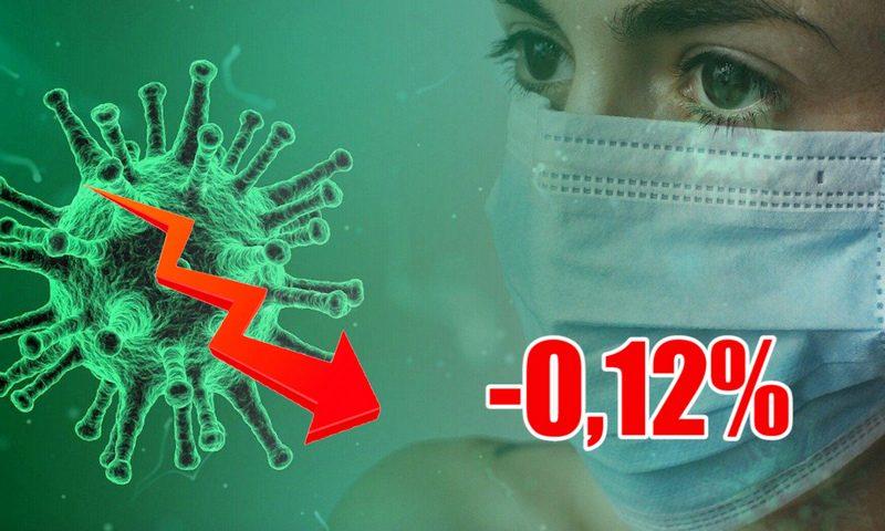 Динамика коронавируса на 16 сентября