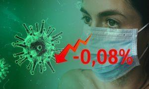 Динамика коронавируса на 17 сентября
