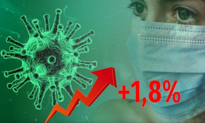 Динамика коронавируса на 20 сентября