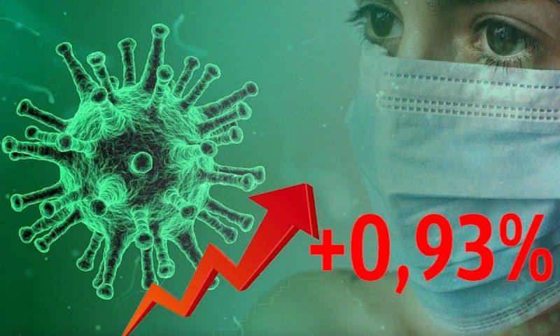 Динамика коронавируса на 27 октября