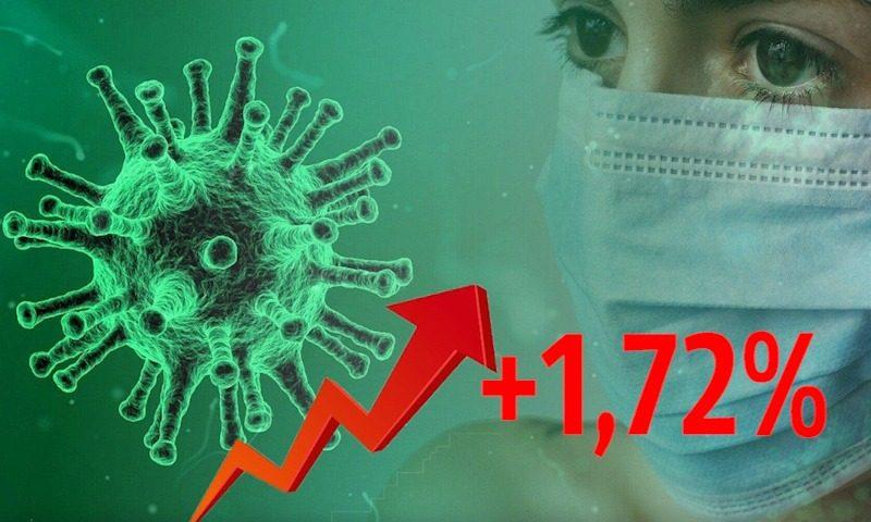 Динамика коронавируса на 23 октября