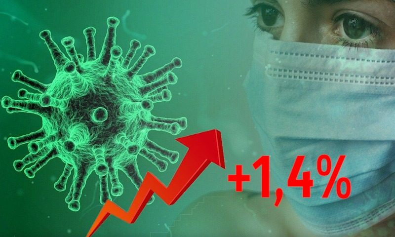 Динамика коронавируса на 1 октября