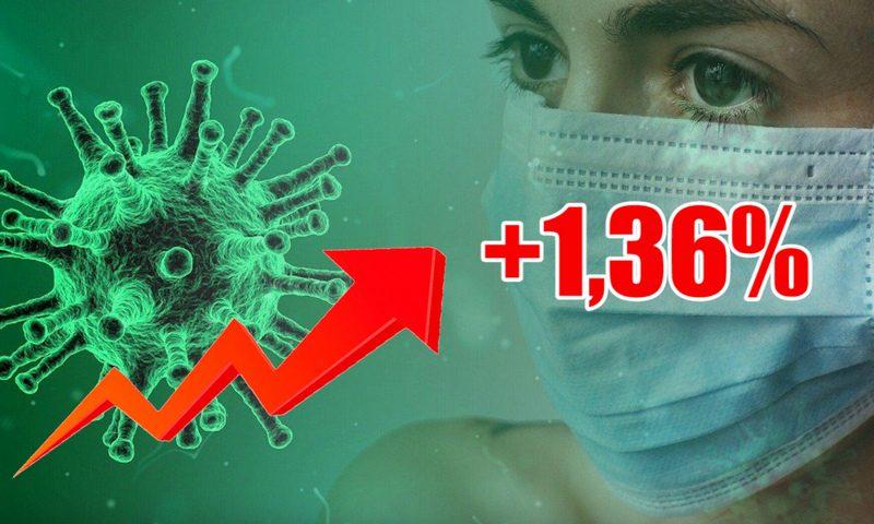 Динамика коронавируса на 21 октября