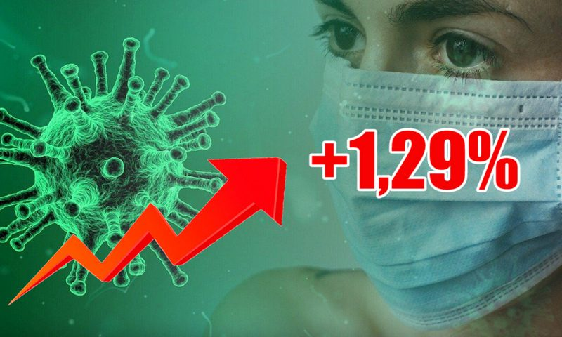 Динамика коронавируса на 22 октября
