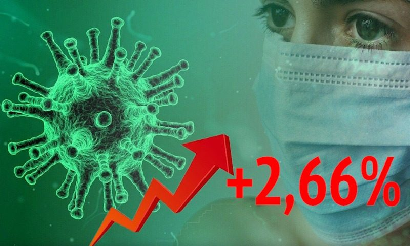 Динамика коронавируса на 26 октября
