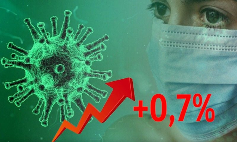 Динамика коронавируса на 29 октября