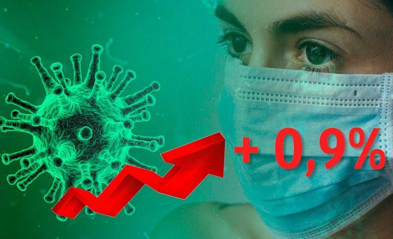 Динамика коронавируса на 30 октября