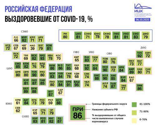 Динамика коронавируса на 7 октября