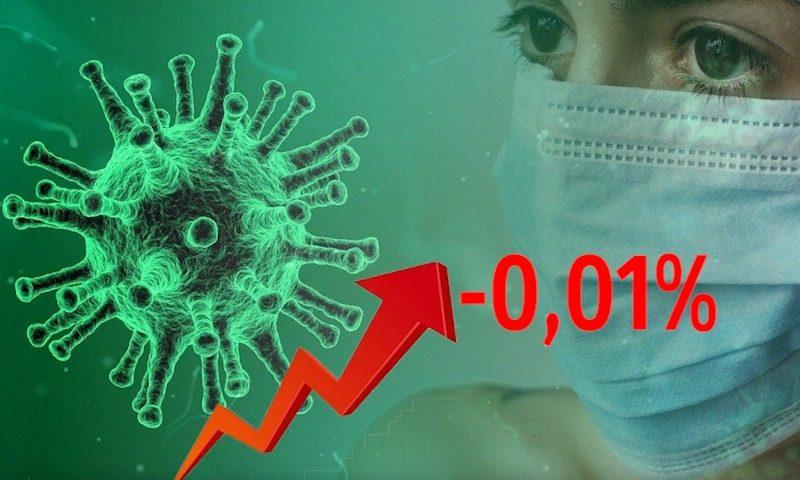 Динамика коронавируса на 17 ноября