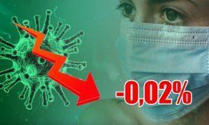 Динамика коронавируса на 26 ноября