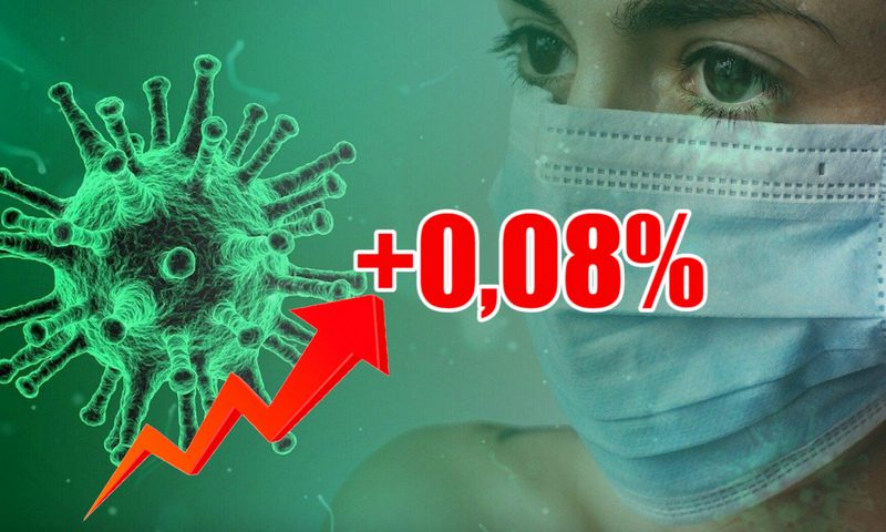 Динамика коронавируса на 27 ноября