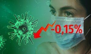 Динамика коронавируса на 28 ноября