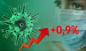 Динамика коронавируса на 29 ноября