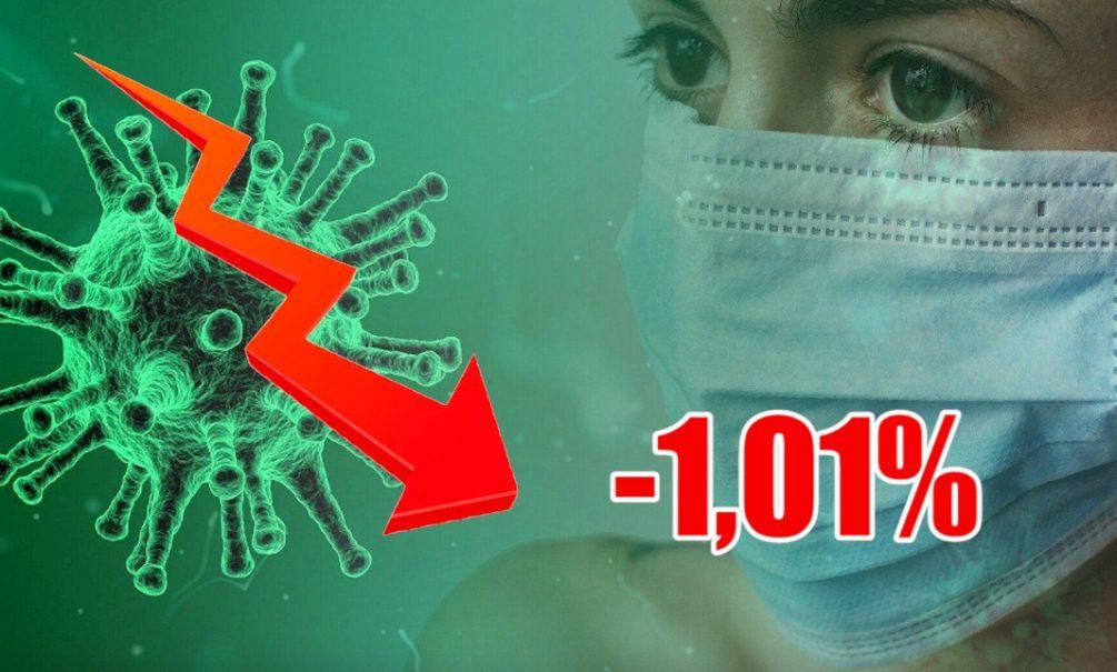 Динамика коронавируса на 18 ноября
