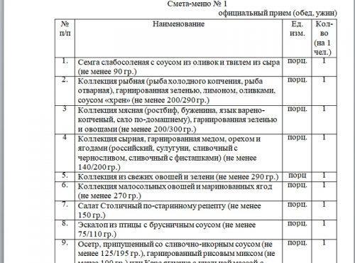 Официантов, умеющих держать язык за зубами, ищут ставропольские чиновники на свой банкет за миллион рублей
