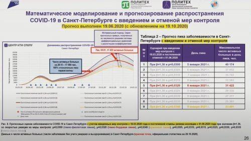 Что ждать россиянам от коронавируса: ученый назвал три ключевых сценария1