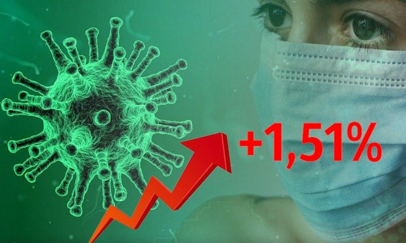 Динамика коронавируса на 6 декабря