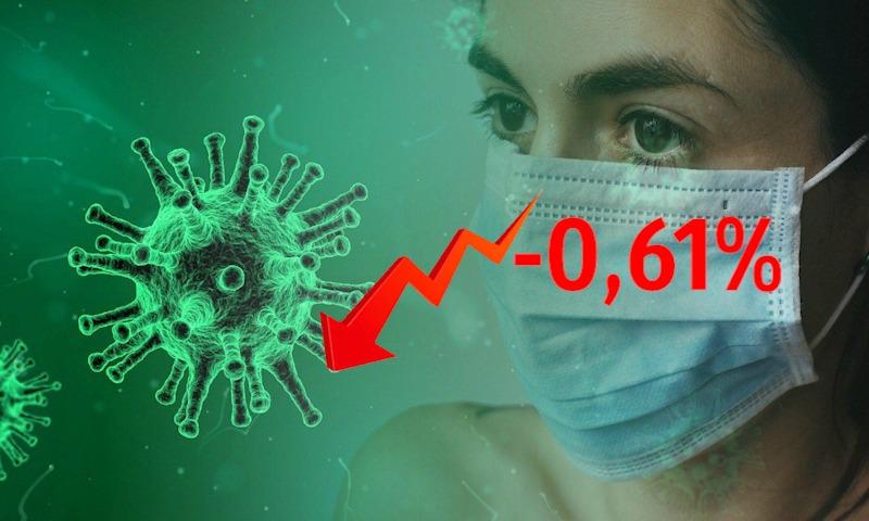 Динамика коронавируса на 30 декабря
