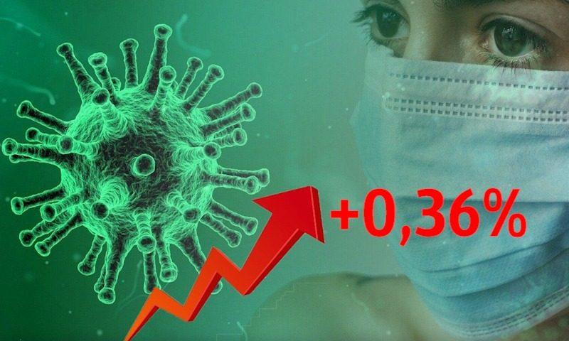 Динамика коронавируса на 18 декабря