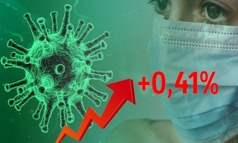 Динамика коронавируса на 23 декабря