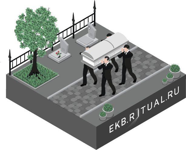 Похороны в Екатеринбурге: сбор нужных документов и заказ ритуальных услуг