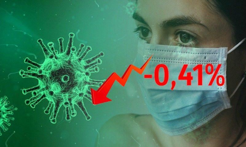 Динамика коронавируса на 12 января