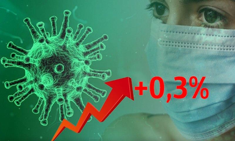 Динамика коронавируса на 4 января