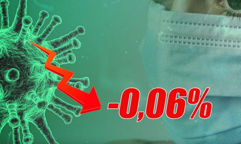 Динамика коронавируса на 17 января