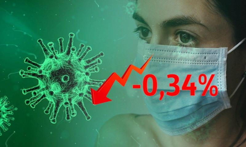 Динамика коронавируса на 24 января